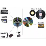 Traspasos De Video Hi8 ,vhs,long Play,mini Dv,vhs-c,betamax